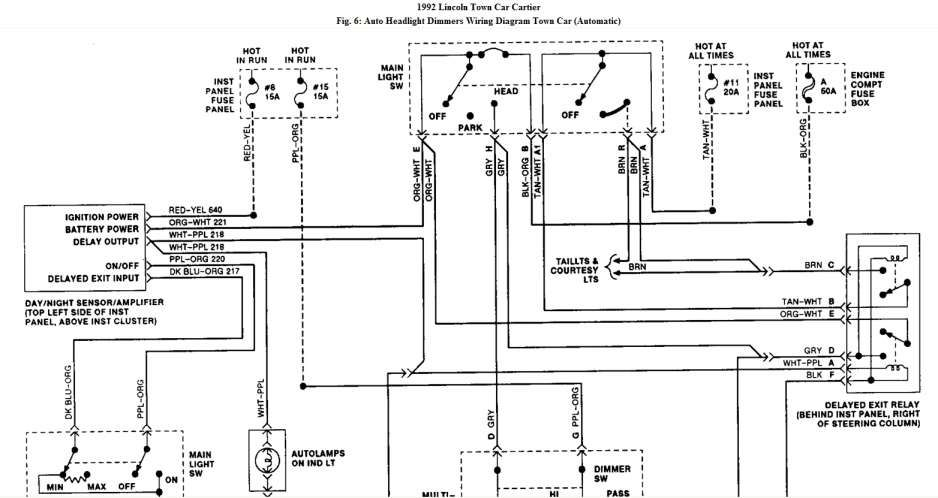15+ 93 Lincoln Town Car Remote Start Wiring Diagram,Car