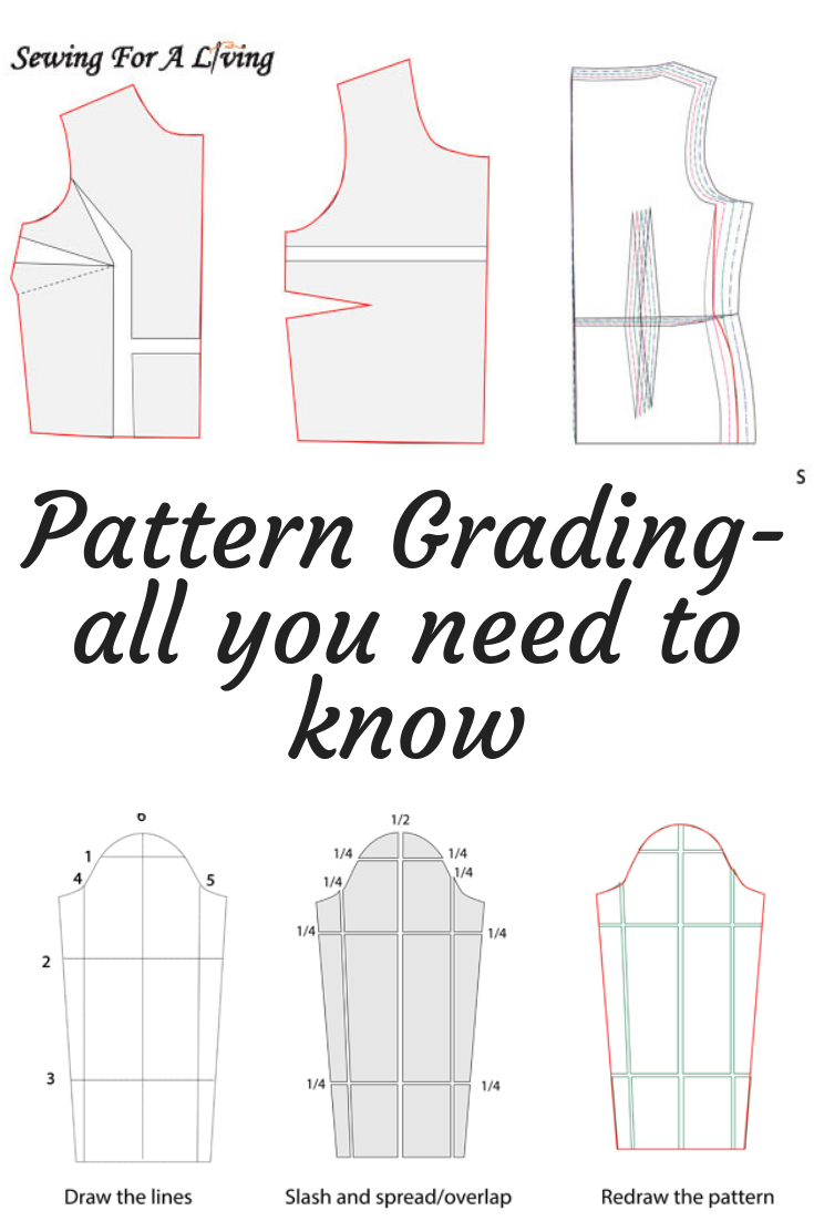Pattern Grading All You Need To Know Pattern Grading Sewing