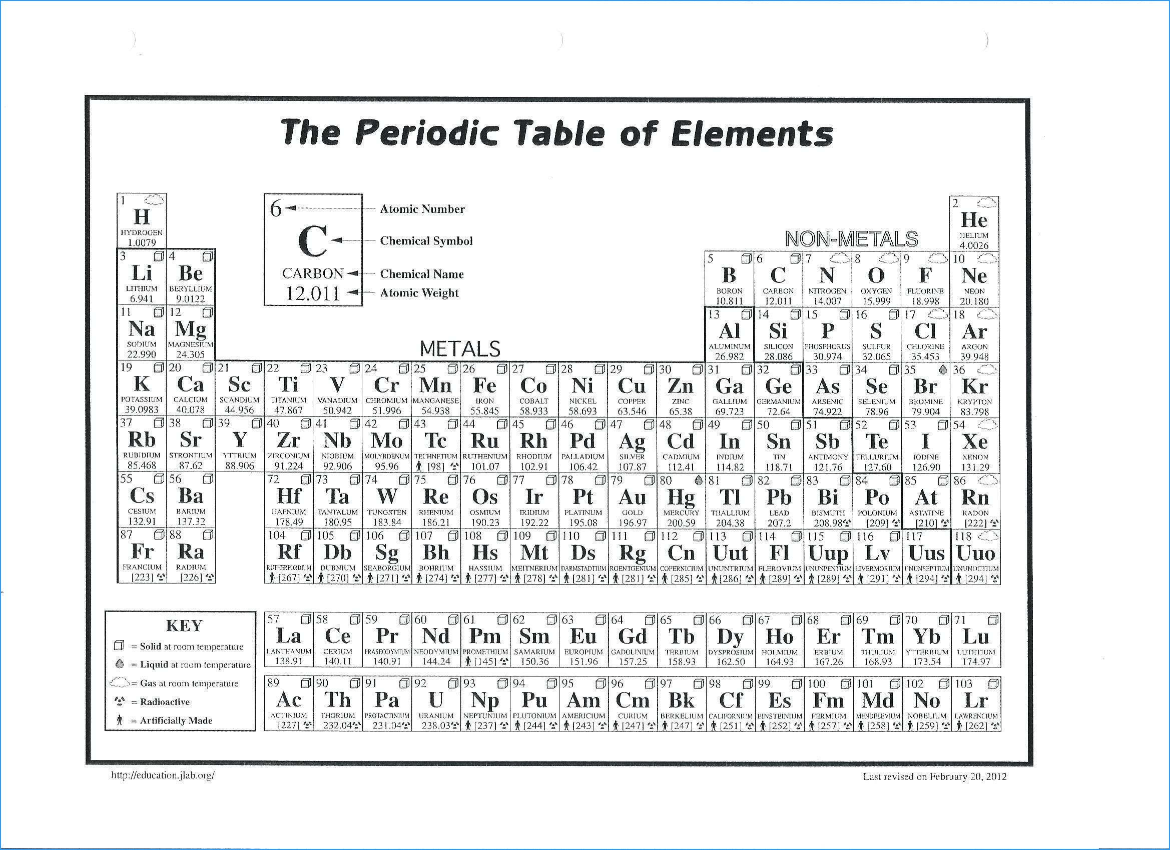 Unique Periodic Table Jlab Pdf Periodic Table Worksheets For Kids Reading Comprehension Worksheets