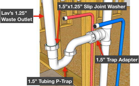 How To Plumb A Bathroom With Multiple Diagrams Hammerpedia Bathroom Sink Plumbing Bathroom Plumbing Plumbing Drains