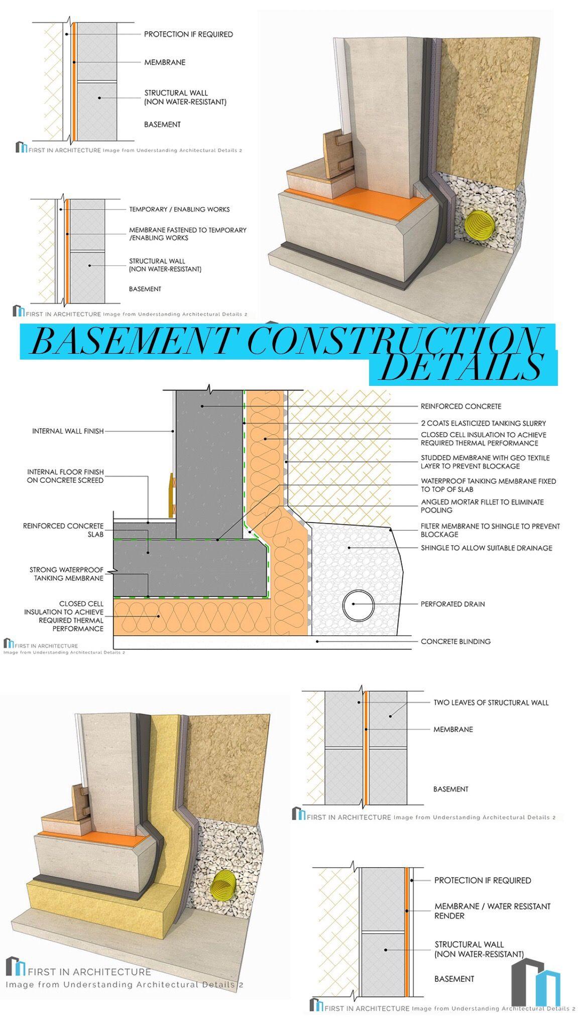 Basement Construction Details Type A Basement Construction Building Cladding Construction