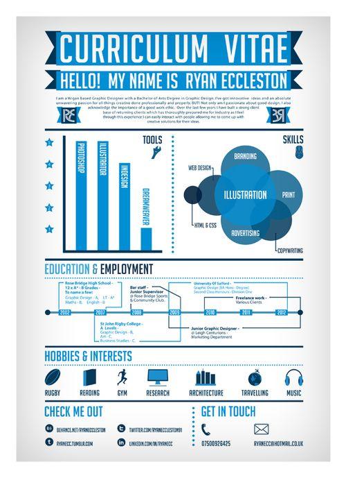 CV \ Web design by Ryan Eccleston 10 Minimalistic #Resume Designs - web designer resume