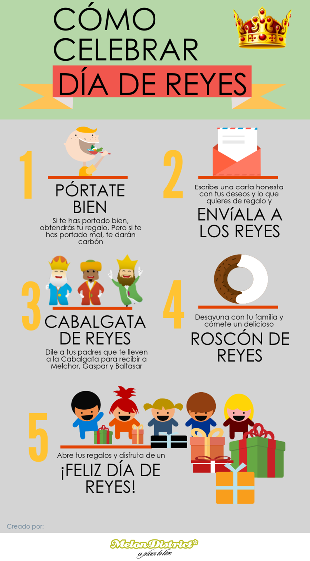 DiaDeReyes-Infografia.png (622×1125) | 3 Reyes Magos. | Pinterest ...