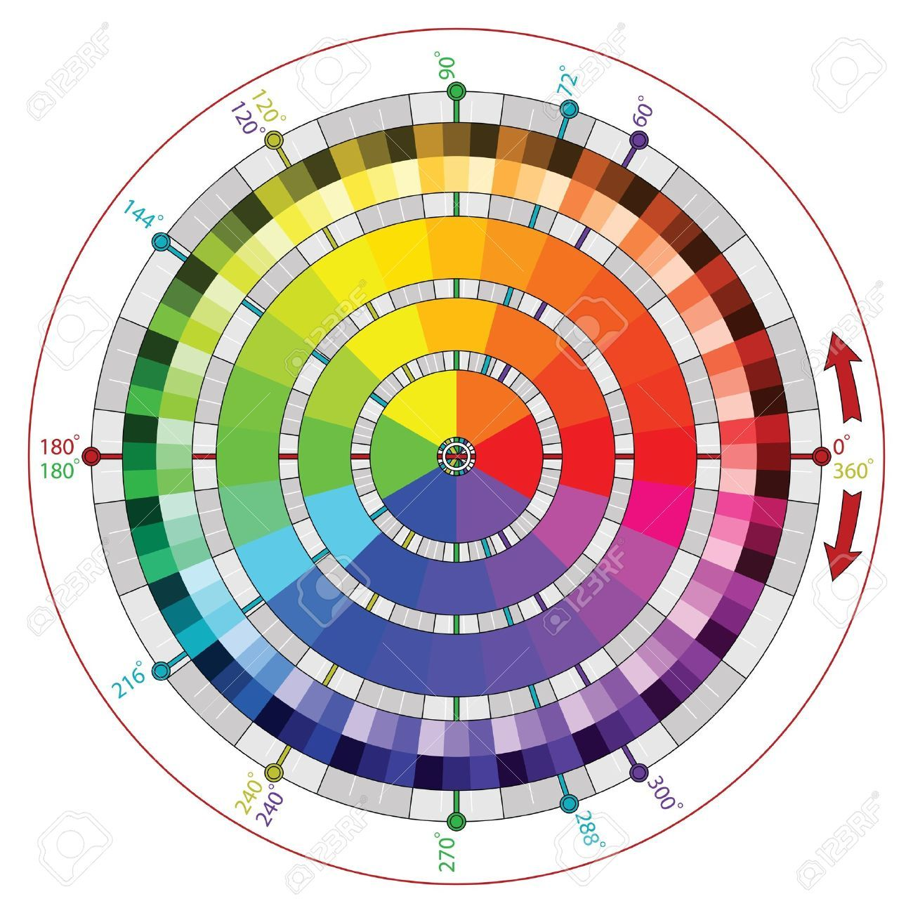 Color theory online games - Take Alison S Free Online Art Course That Covers Color Theory Specifically Color Theory For Designers And Artists Learn About Light And Color Mixing