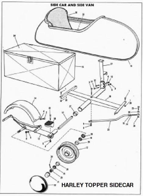 Harley Sidecar Wiring Diagram