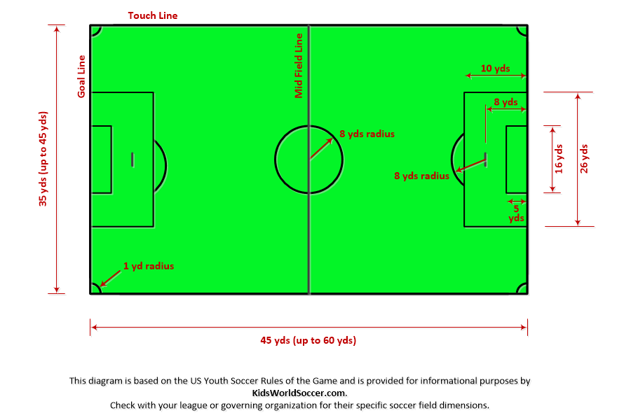 6v6 and 7v7 Youth Soccer Field Layout | Soccer Field