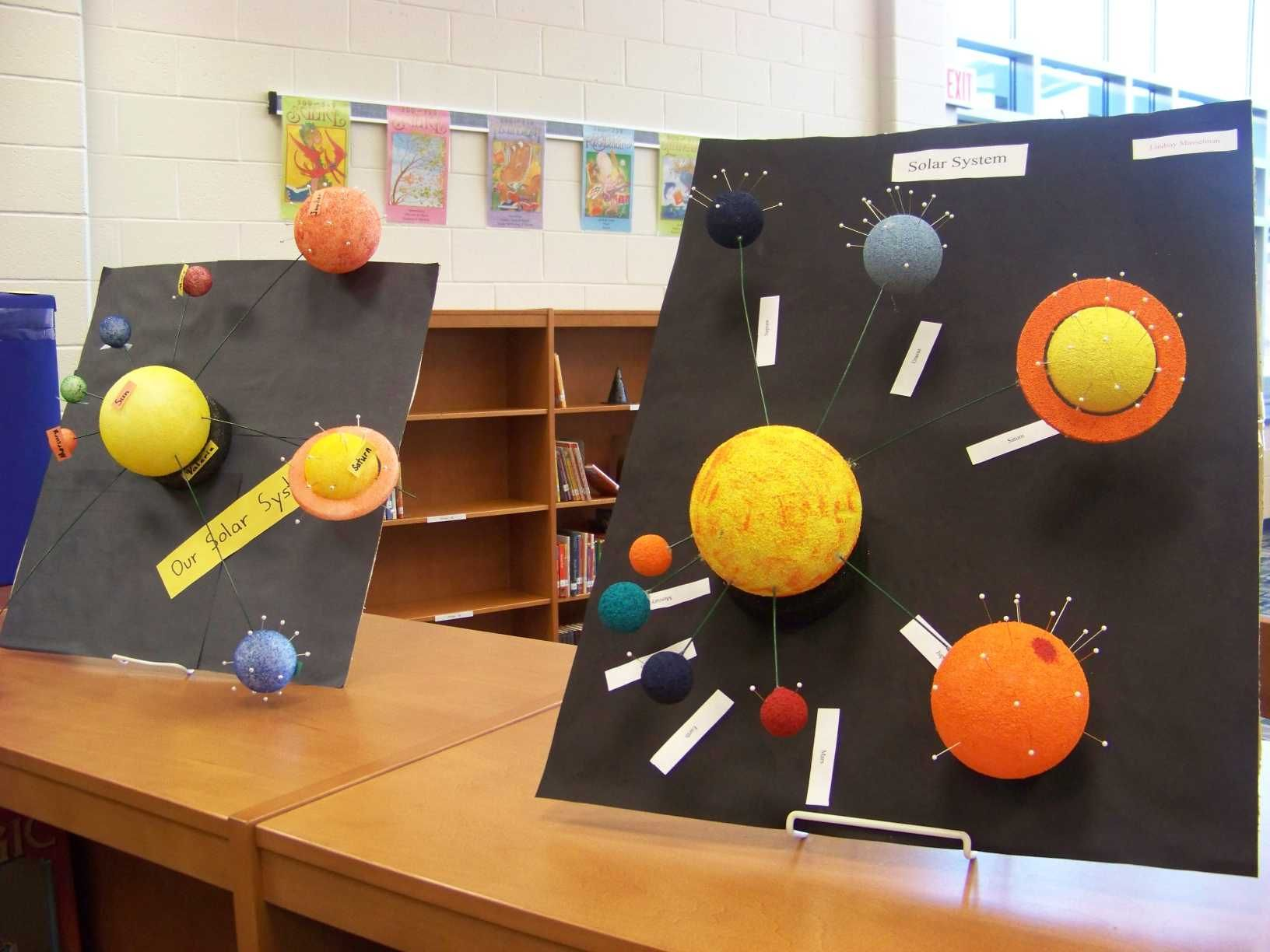 Solar System Projects For Kids 3rd Grade - 0425