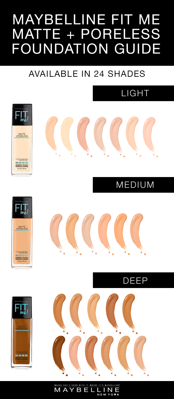Maybelline Fit Me Matte + Poreless Foundation has 24 shades