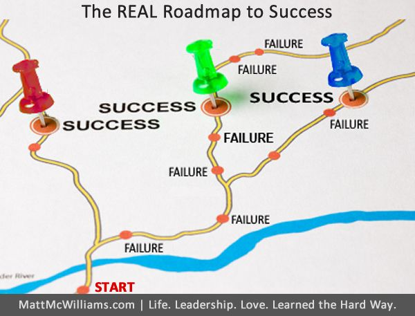 Failure and success are not in two different directions ...