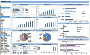 Free Excel Dashboard Templates Excel Dashboard Templates Excel
