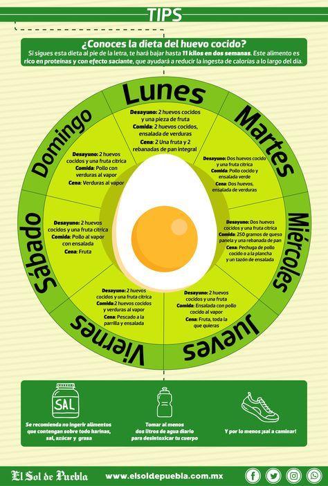 ¡Ponte las pilas! Baja 11 kilos con la dieta del huevo cocido