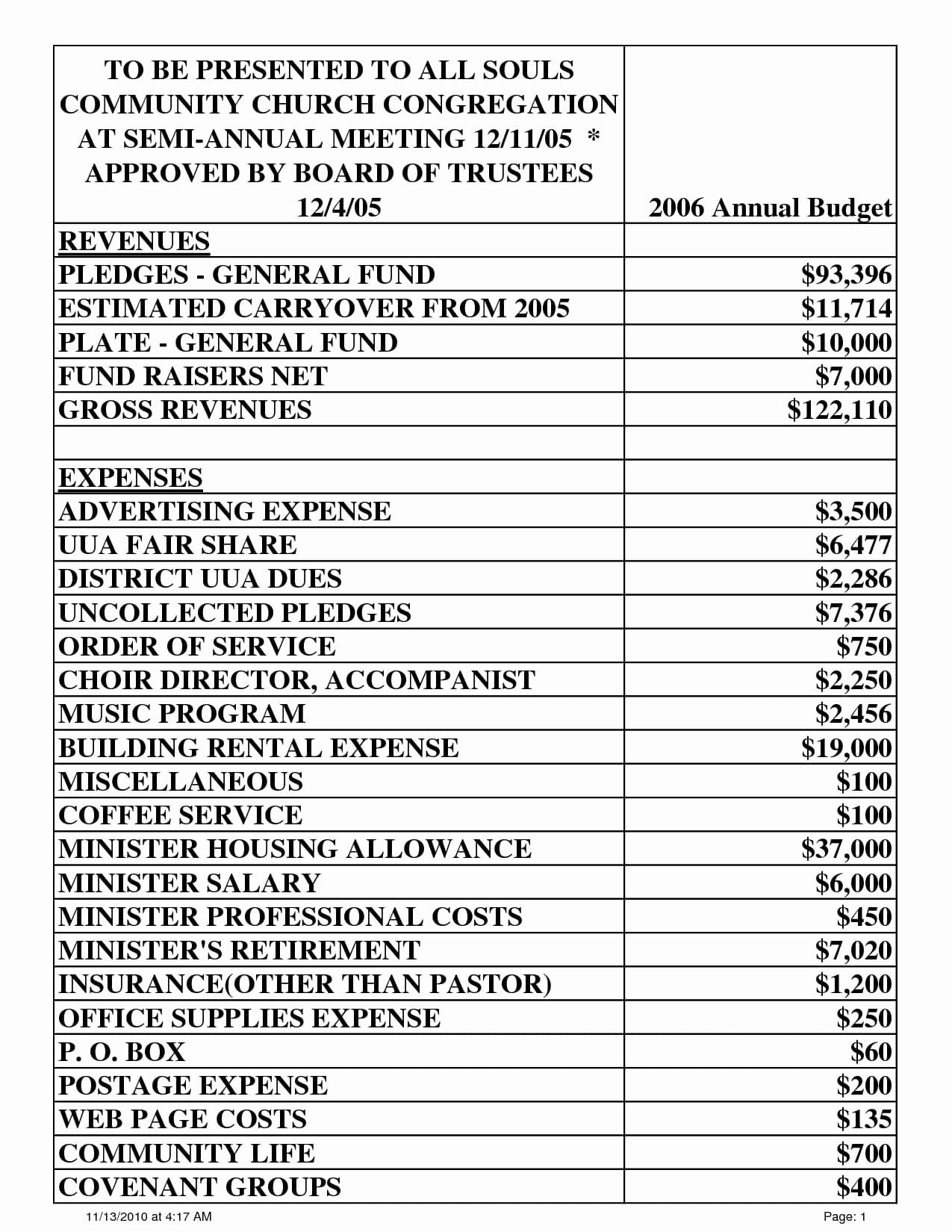 Church Financial Statements Template In With Images