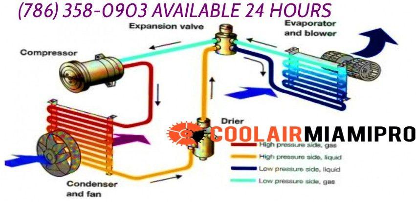 Air Conditioner C S R Wiring Diagram Compressor Start Full Wiring