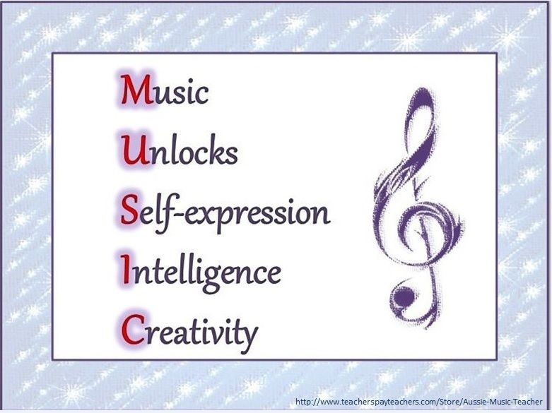 Music Quotes: Music Room Posters