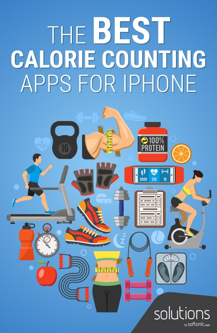 What Are The Best Calorie Counting Apps For iPhone In 2020