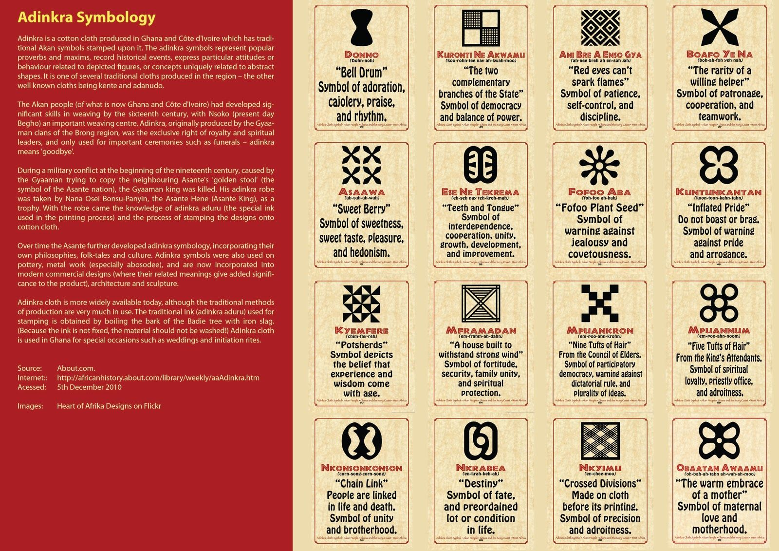 West african adinkra symbols would be a terrific topic for writing west african adinkra symbols would be a terrific topic for writing prompts the symbols were buycottarizona Gallery