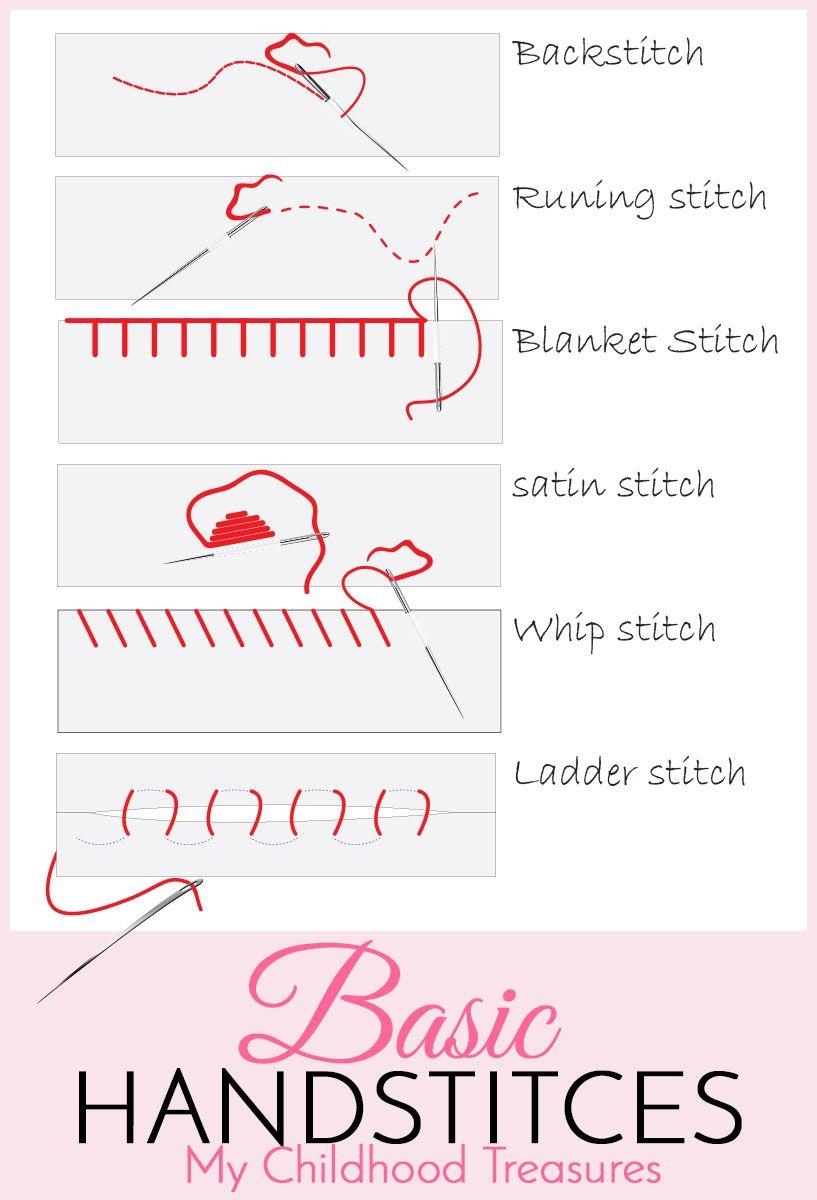 Sewing Patterns Dress Patterns Fresh Modern Easy Diy