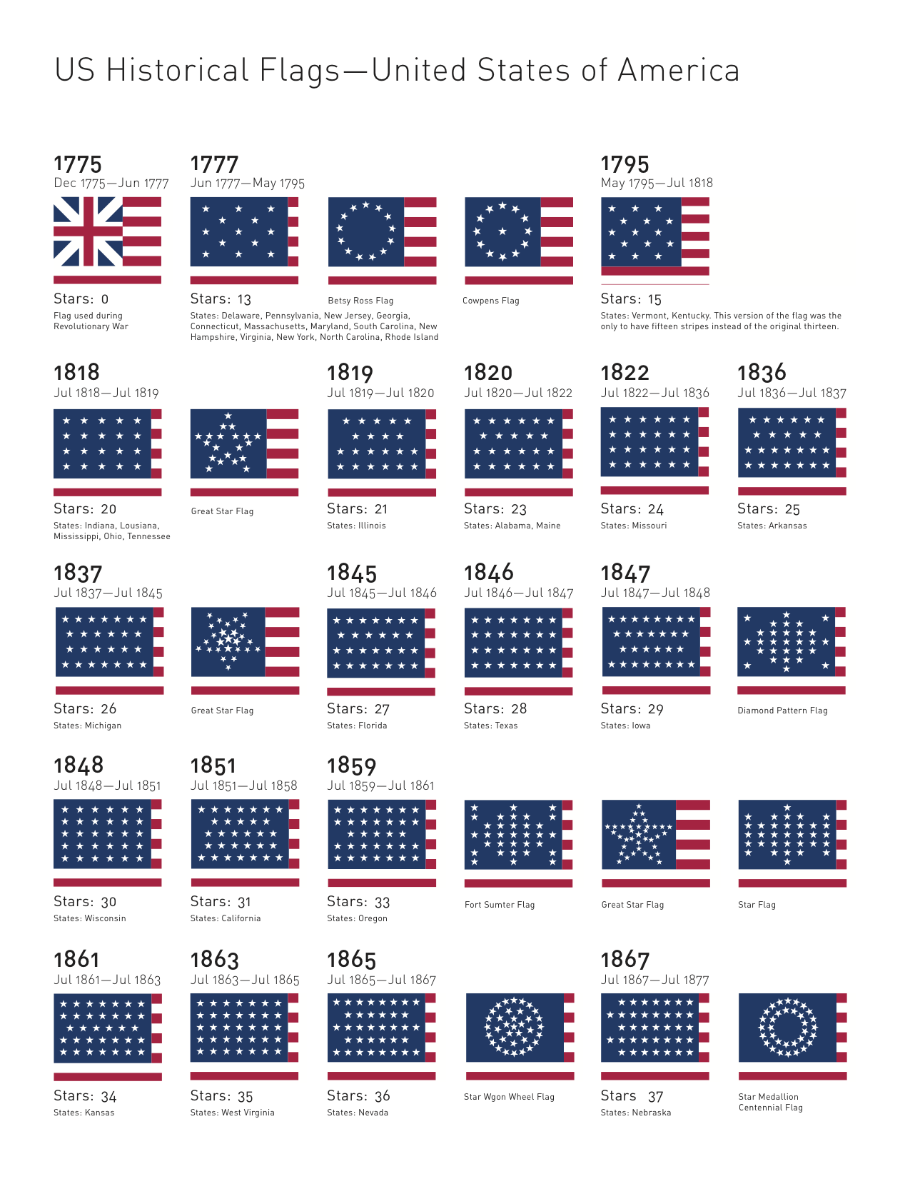 Pin By Leisha Camden On Flags Banners With Images Historical Flags National Flag Flags Of The World