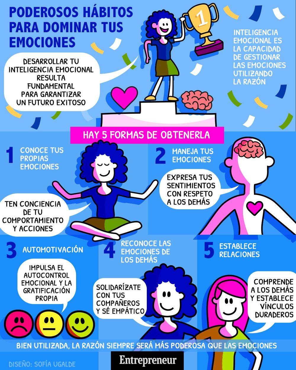 Infografía Cómo Controlar Tus Emociones Inbound Emotional Intelligence Emotional Health Life Motivation