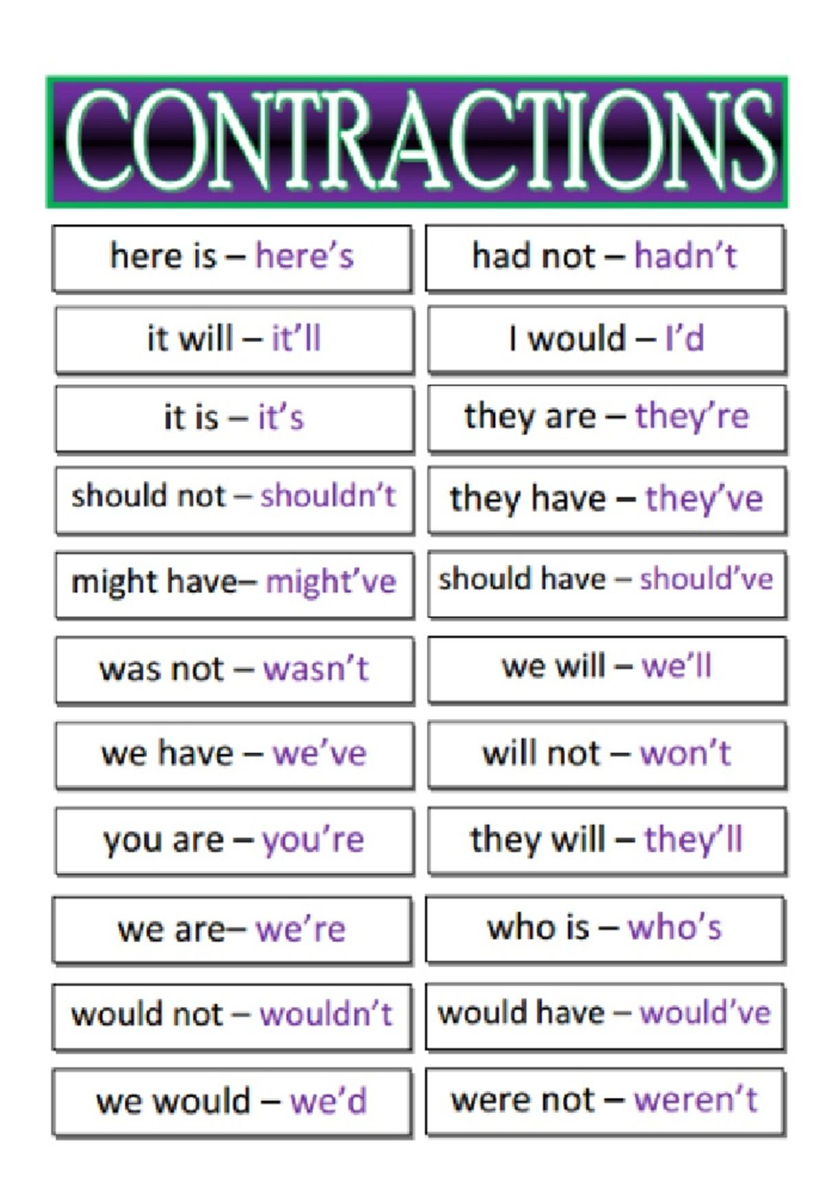 Contractions In English