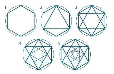 triangles and hexagons in Islamic art … | islam art | Islam…