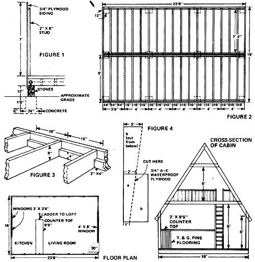 How To Build A Low Cost Cabin Mother Earth News Building A Cabin A Frame House A Frame Cabin