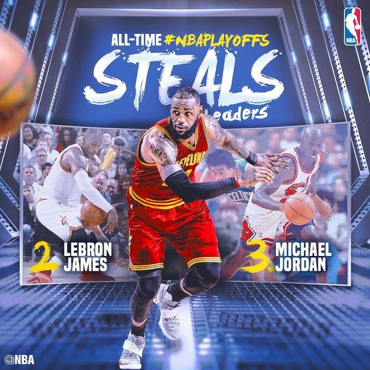 Pin by Ale Meyers on Design Inspiration Nba legends