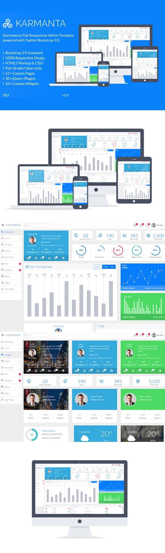 Karmanta-Responsive Admin Template  Bootstrap Templates  $10 00