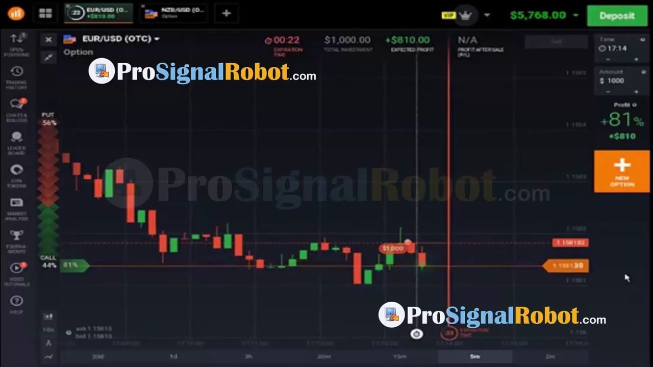 5 Ways For Profitable Forex Trading Get Best Forex Signals With
