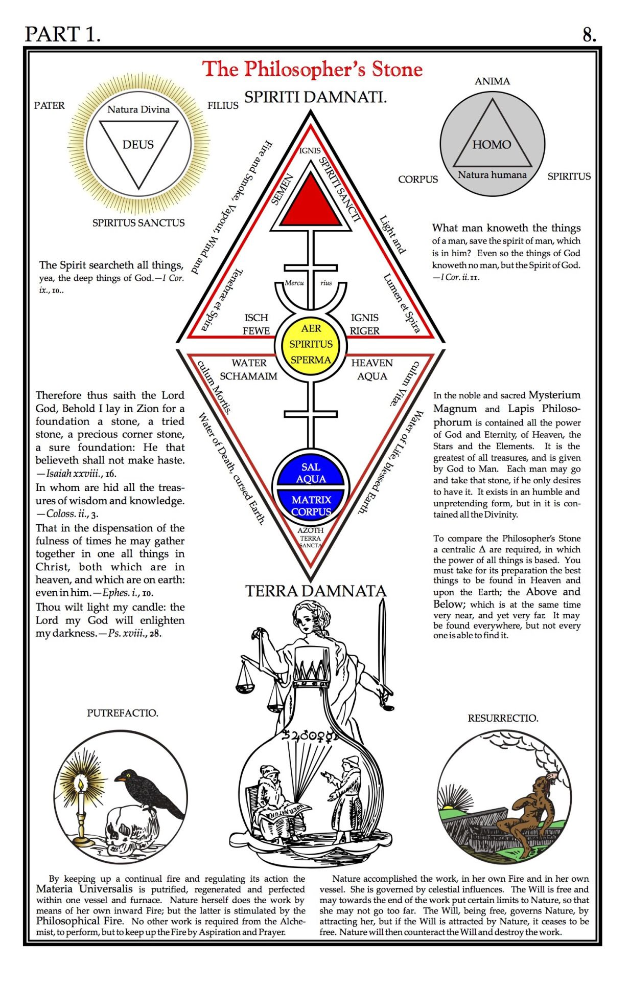 """Selected diagrams from """"Secret Symbols of the Rosicrucians (Part I ..."""