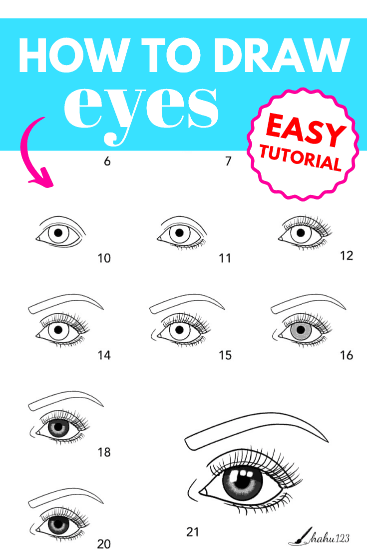 Making The Human Eye Tutorial Manual Guide
