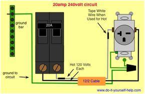 Wiring Diagram 20 Amp 240 Volt Circuit Electrical Wiring Home Electrical Wiring Diy Electrical