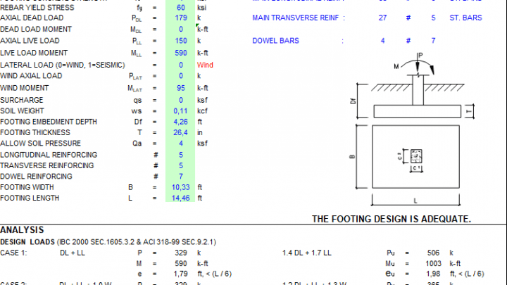 Column Footing Design Spreadsheet | Engineering in 2019 | Design