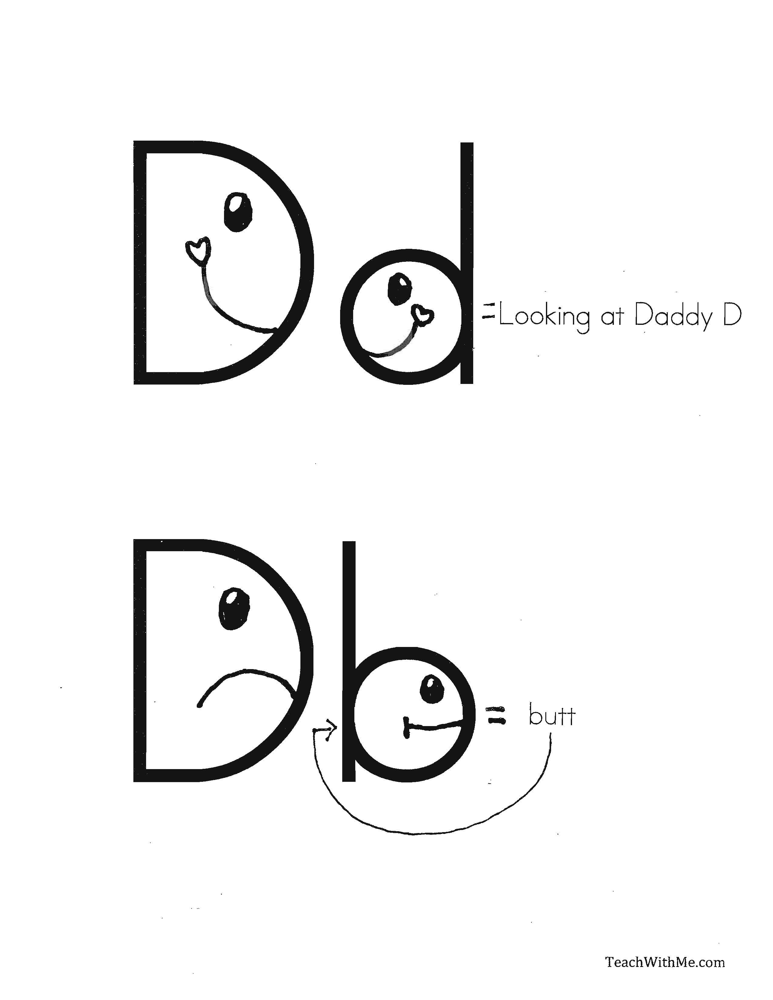 Taking The Confusion Out Of B And D