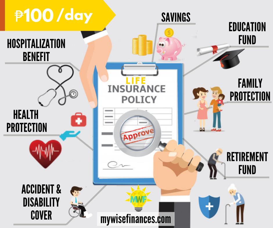 Insurance Broker Responsibilities
