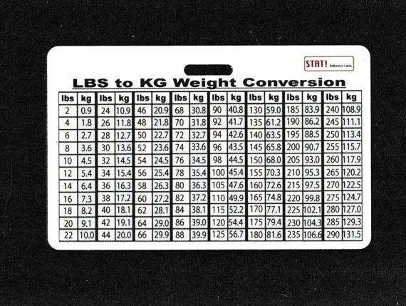 Lbs To Kg Weight Conversion By Statreference On Etsy Nursing Id