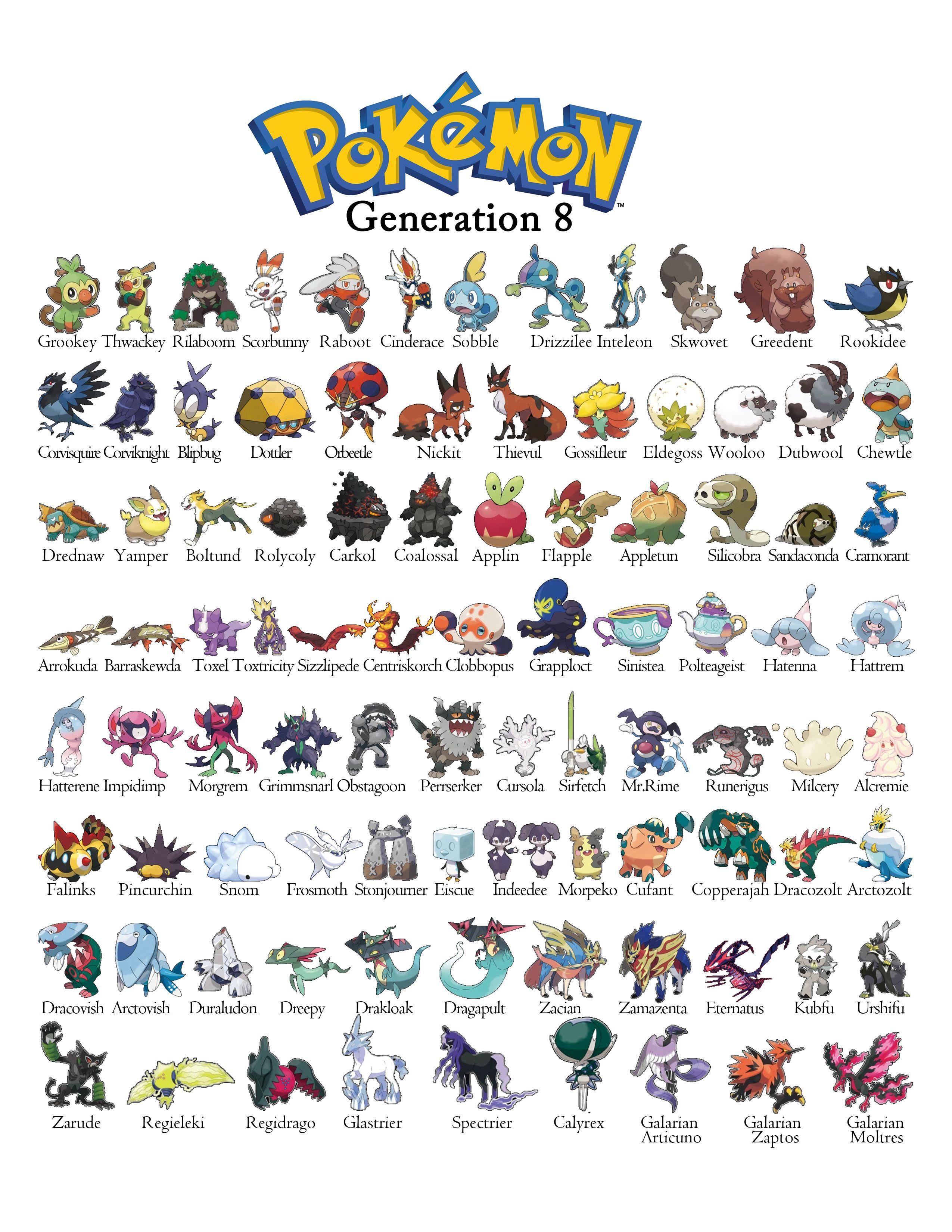 900 Pokemon Ideas In 2021 Pokemon Pokemon Art Cute Pokemon