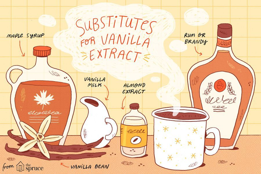 What To Substitute For Vanilla Extract In A Pinch Vanilla Extract Substitute Vanilla Extract Vanilla Rum
