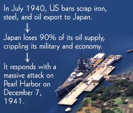 why did japan attack pearl harbor essay If japan did not attack pearl harbor would it still have attacked other parts of  america, like its bases in the philippines, guam, wake island etc if japan does  not.