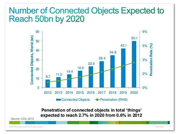 iot-bd-cisco-connections-2020.jpg