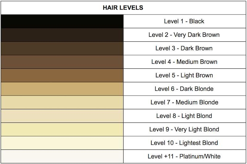 An Introduction To Hair Levels And Tones Finding Your Perfect Hair Color Hair Levels Hair Color Names Hair Color