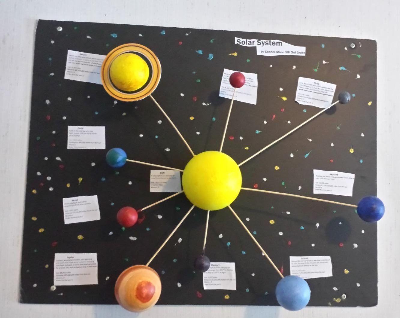 Smoothfoam styrofoam solar system kit for for Solar for kids