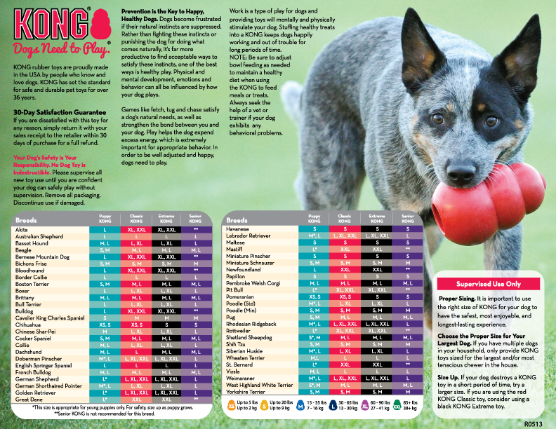 Kong S Chart For What Size Kong To Get Your Breed Of Dog At What Age This Is Fabulous Dog Toys Dog Chart Dogs