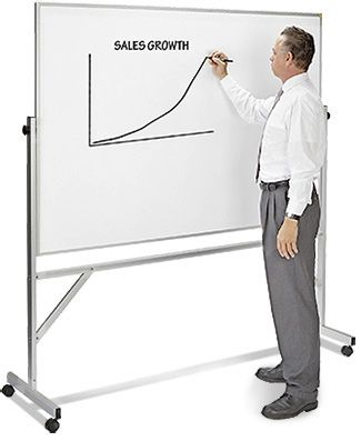 Rolling Whiteboards Mobile Whiteboards Portable Whiteboards in Stock ULINE - portable whiteboard