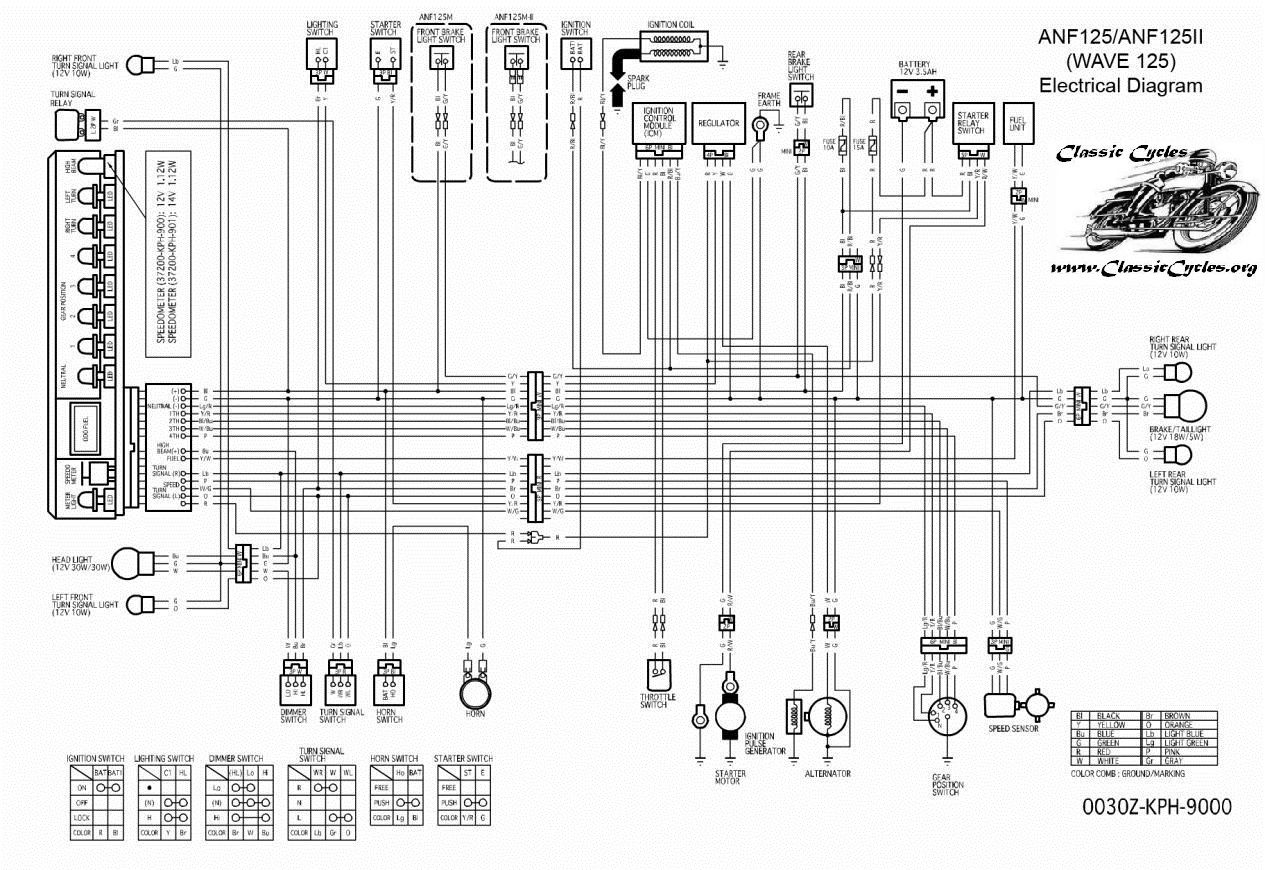 Honda Wiring Diagram Bookingritzcarlton Info Diagram Honda C70 Electrical Diagram