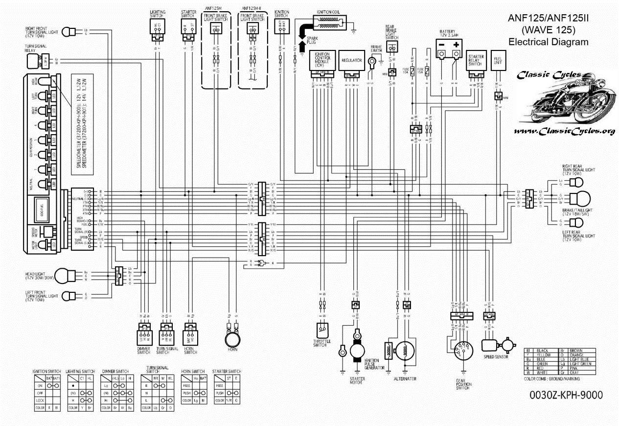 2010 Honda Fury Wiring Diagram