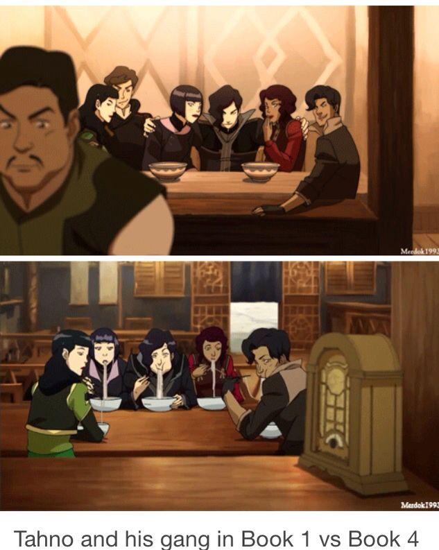 Rvore genealgica da Avatar Korra Avatar t Avatar