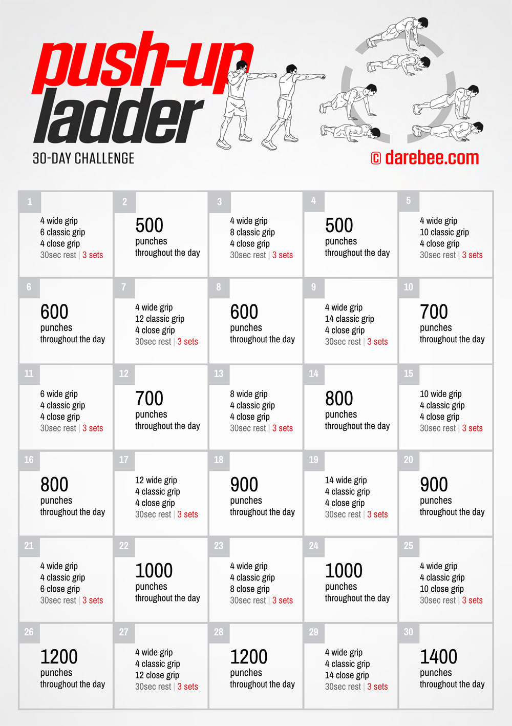 Push Ups Ladder Challenge 30 Day Pushups Challenge 30 Day Pushup Challenge 30 Day Push Up 30 Day Workout Challenge
