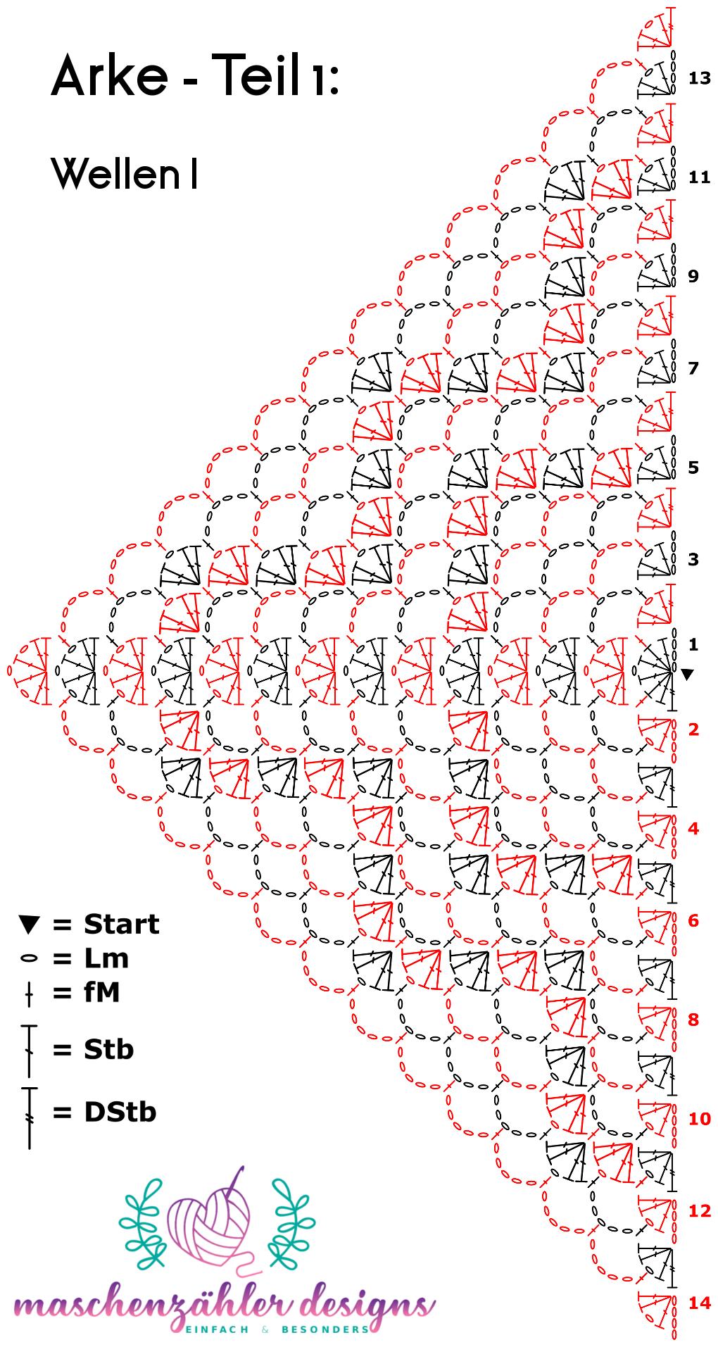 Häkelschrift für Dreieckstuch Arke - Teil 1 des Mystery CAL | shawls ...