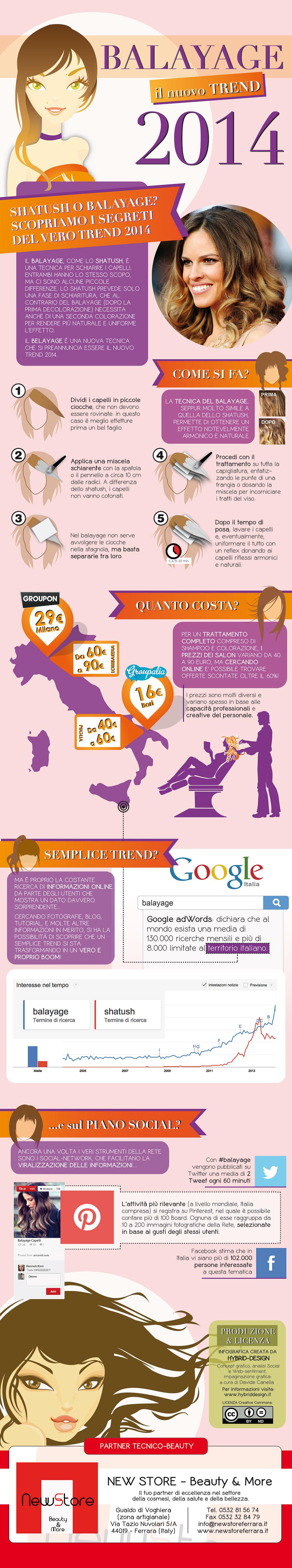#Infografica #infographic #marketing spot advertising 3.0